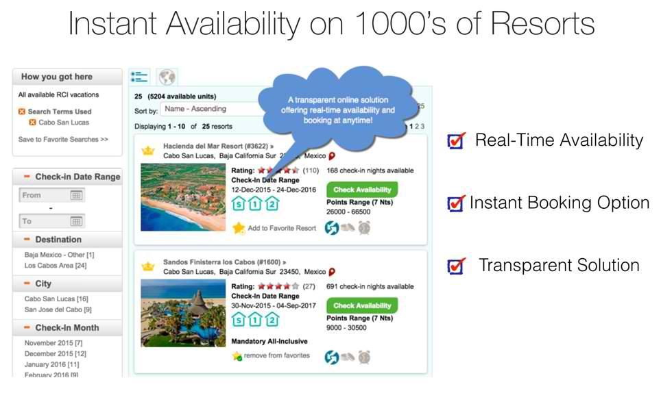 Shorepointe Resorts Rci Pure Points Program